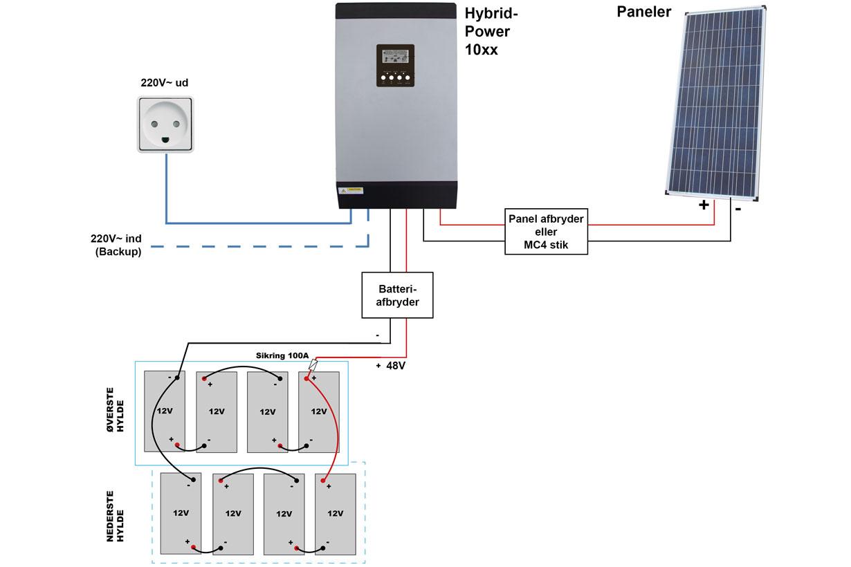 Tilslut solpaneler i serie eller parallelt